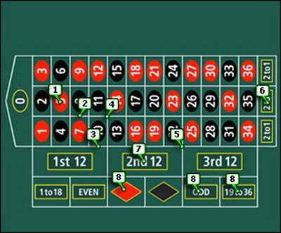 Игровые автоматы red hot russian roulette deluxe сам играю в игровые автоматы